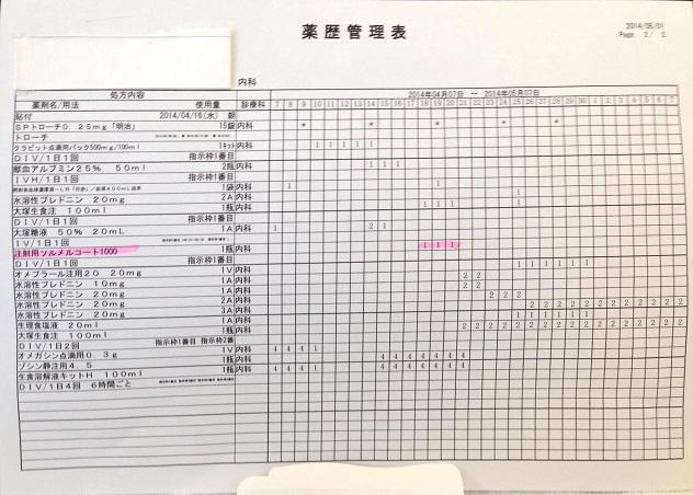 縮小薬歴管理表201405012.jpg